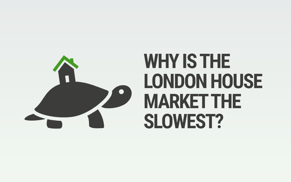 London house market's growth has been slow over the last year in comparison with the rest of the UK
